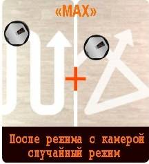 режим уборки MAX iClebo